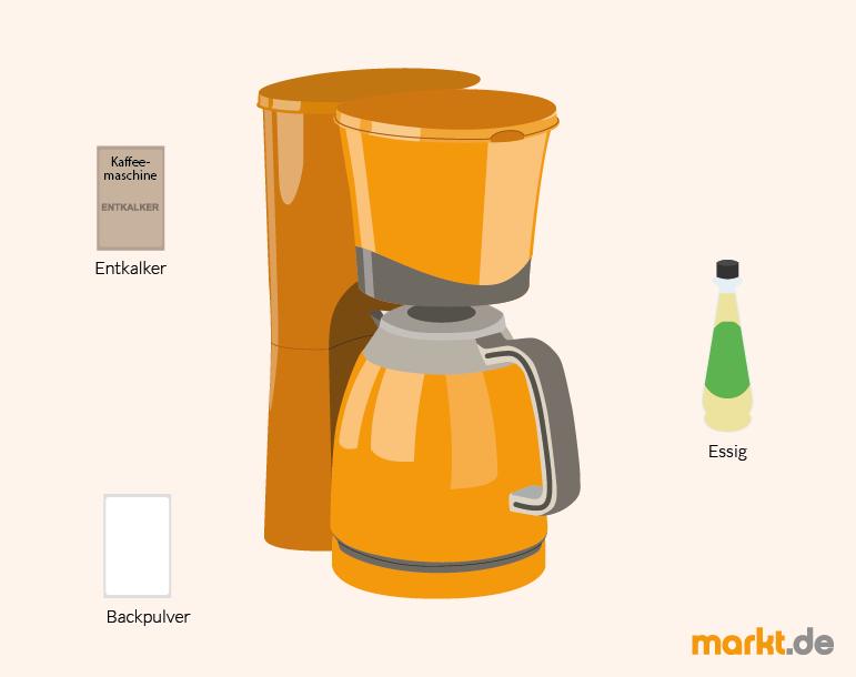 Bild Kaffemaschine