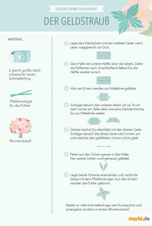 Grafik Hochzeit Geldgeschenk Geldstrauss Anleitung